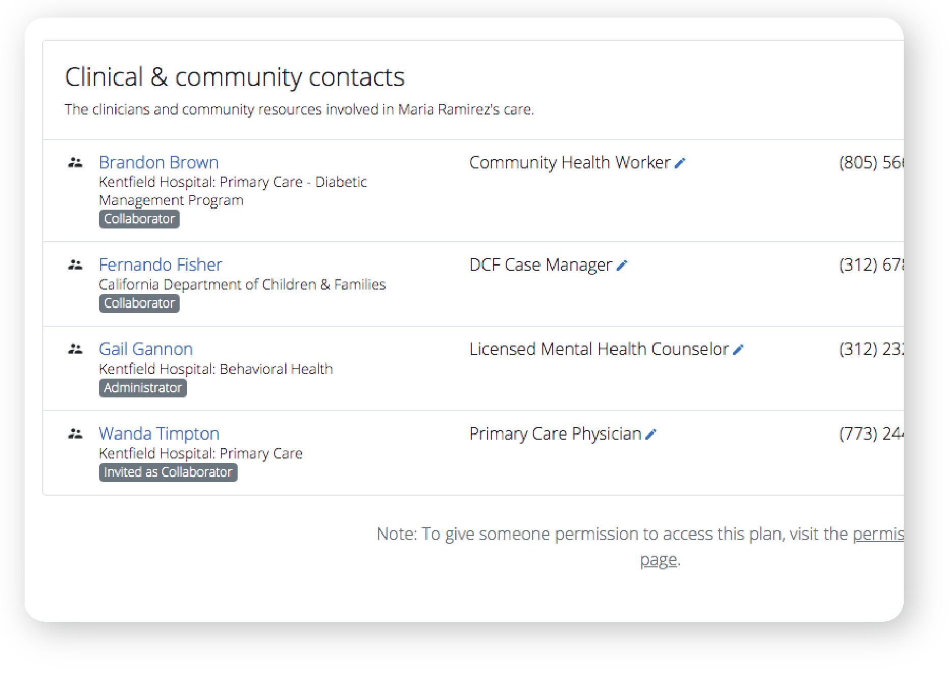 Care Team Contacts